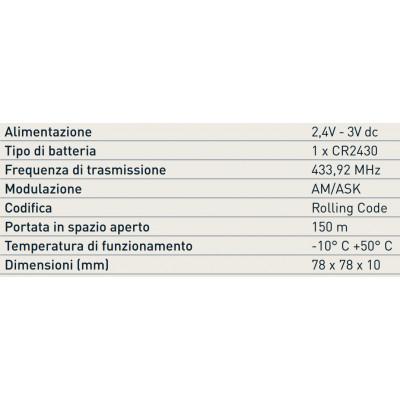Radiocomando 1 Canale per...